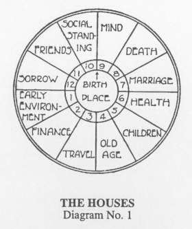 The Rosicrucian Fellowship English Language Online Library [Graphics